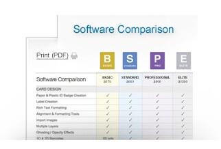 ID Builder Edition Comparison