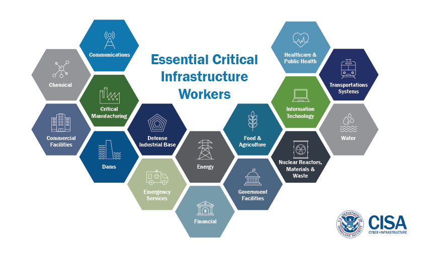 Critical Infrastructure Workers during COVID-19 Pandemic