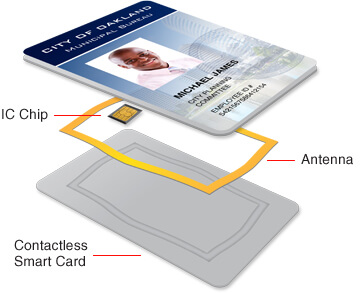 What is the Difference Between HID and Smart Cards?