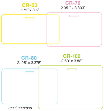ID Card Sizes