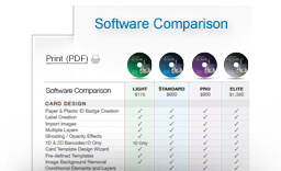 Compare ID Software Editions